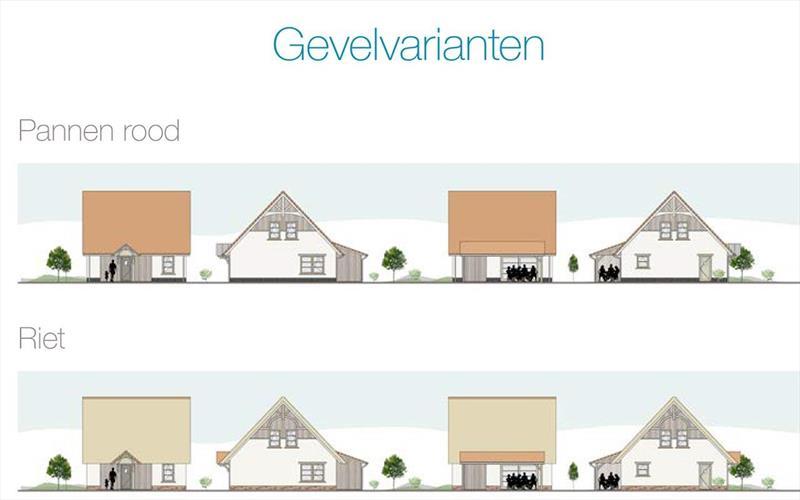 Vakantiehuis te koop Nieuwvliet-Bad in Zeeland aan het strand gevelvarianten met pannendak of rietendak